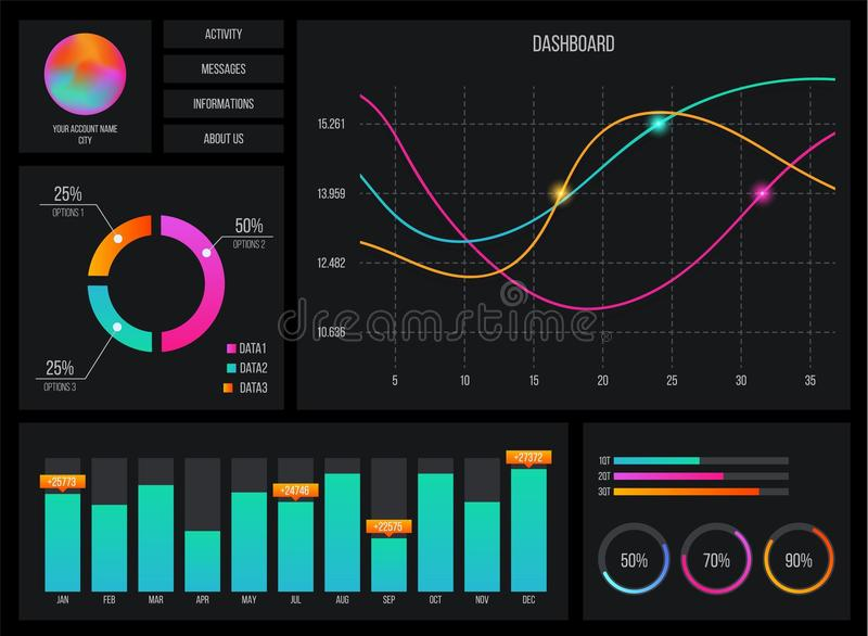 Creative vector illustration of web dashboard infographic template. Art design annual statistics graphs. Abstract concept graphic royalty free illustration