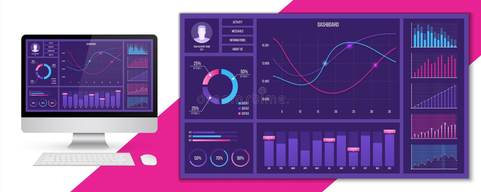Creative vector illustration of web dashboard infographic template. Art design annual statistics graphs. Abstract royalty free illustration