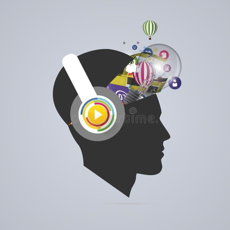 Creativi astratti aprono la testa Mente del genio Artista Vector di musica illustrazione di stock