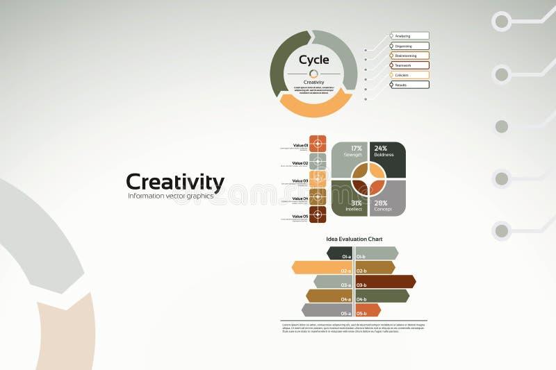 Creatividad - cartas y estadísticas de asunto ilustración del vector