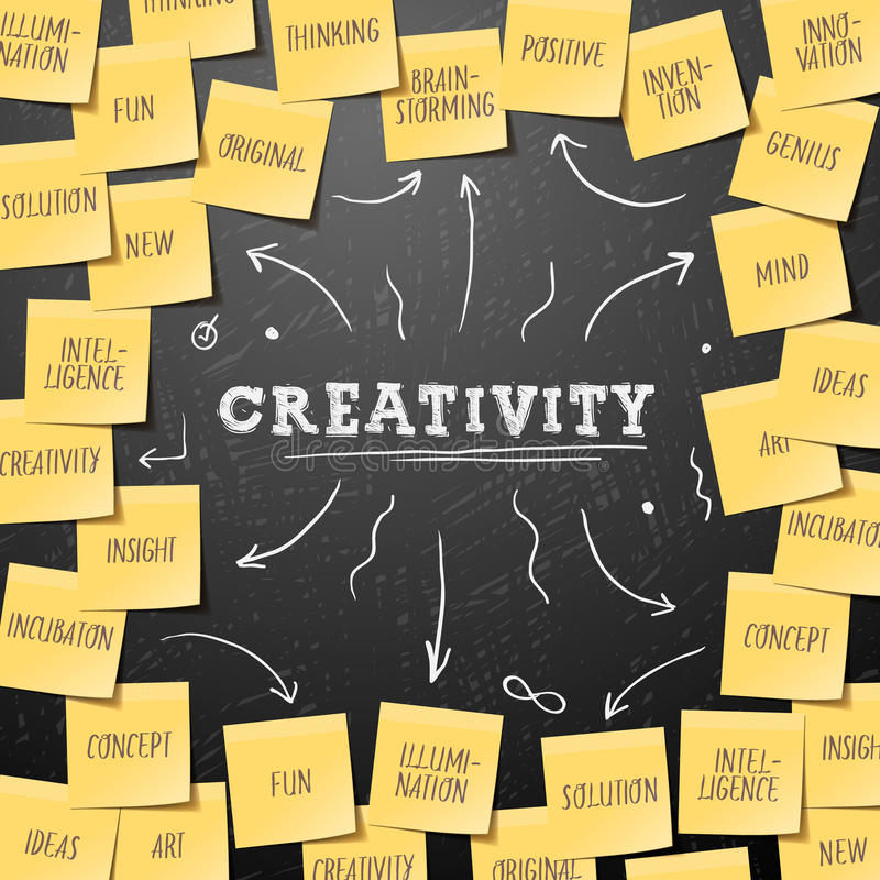 Creativity concept template with post it notes vector illustration