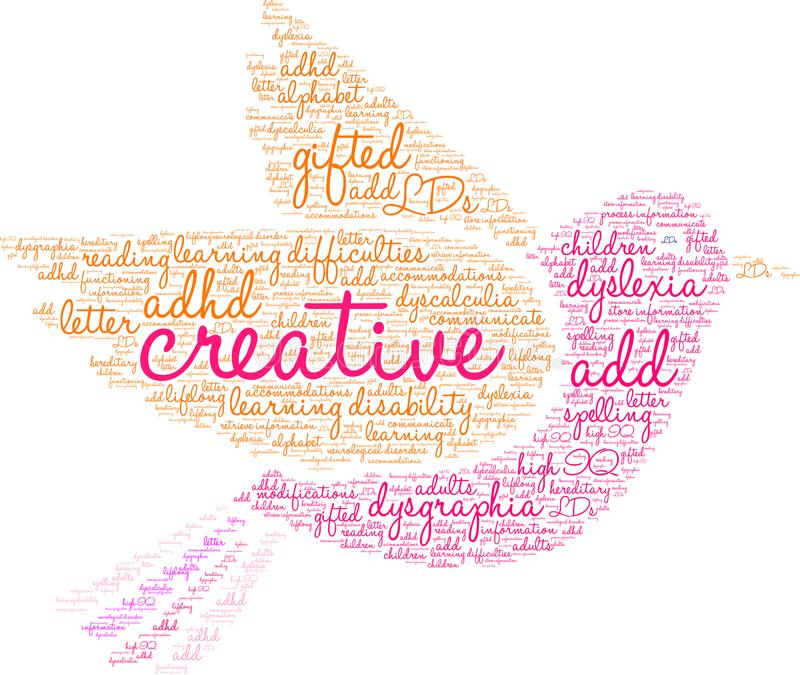 Creativity LDs Word Cloud. Creativity with Learning Disability word cloud on a white background royalty free illustration