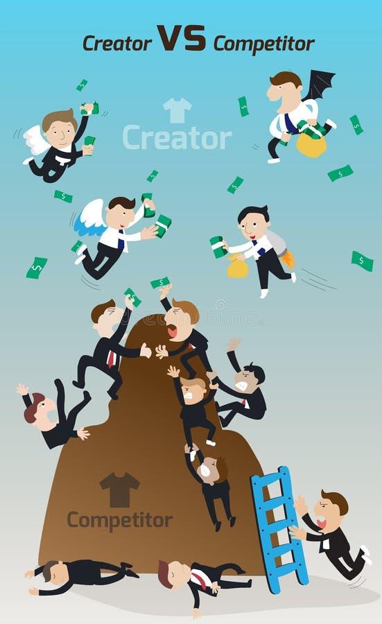Creator Versus Competitor Cartoon Competitive Advantage