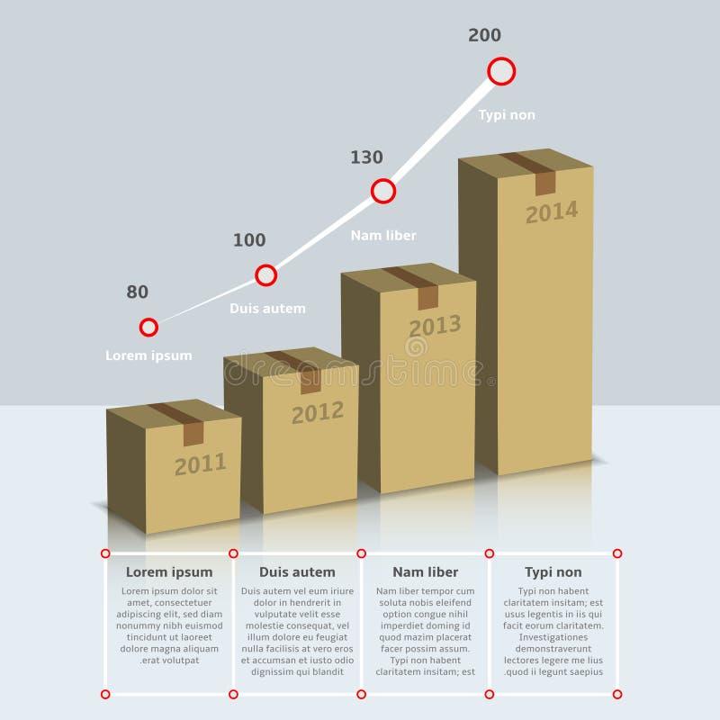 Download Crecimiento De La Caja Del Cartón Infographic Ilustración del Vector - Ilustración de documento, paginación: 42436200