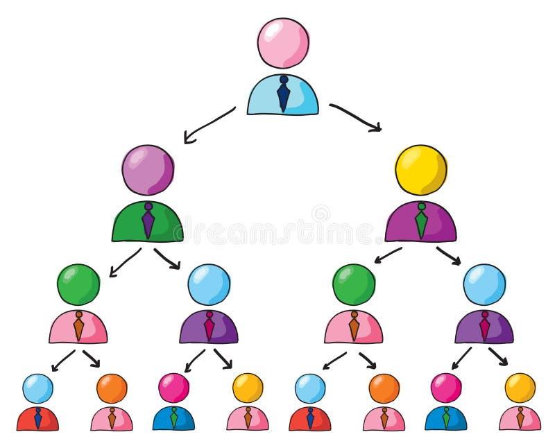 Crecimiento del trabajo en equipo stock de ilustración