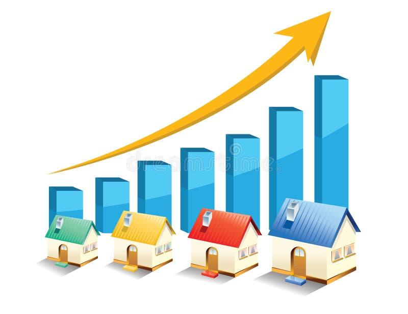 Crecimiento en las propiedades inmobiliarias mostradas en carta ilustración del vector