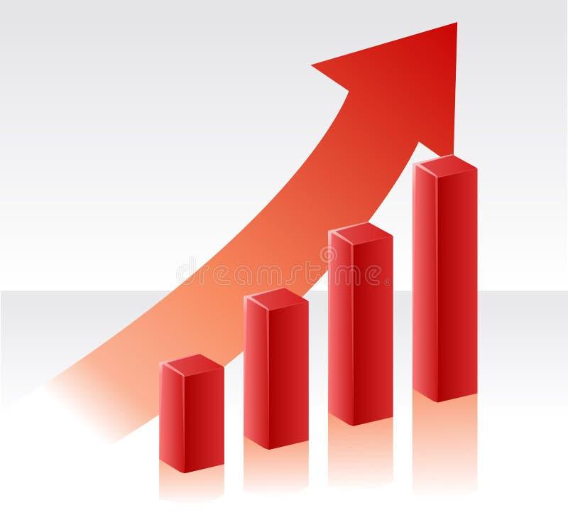 Crecimiento financiero ilustración del vector