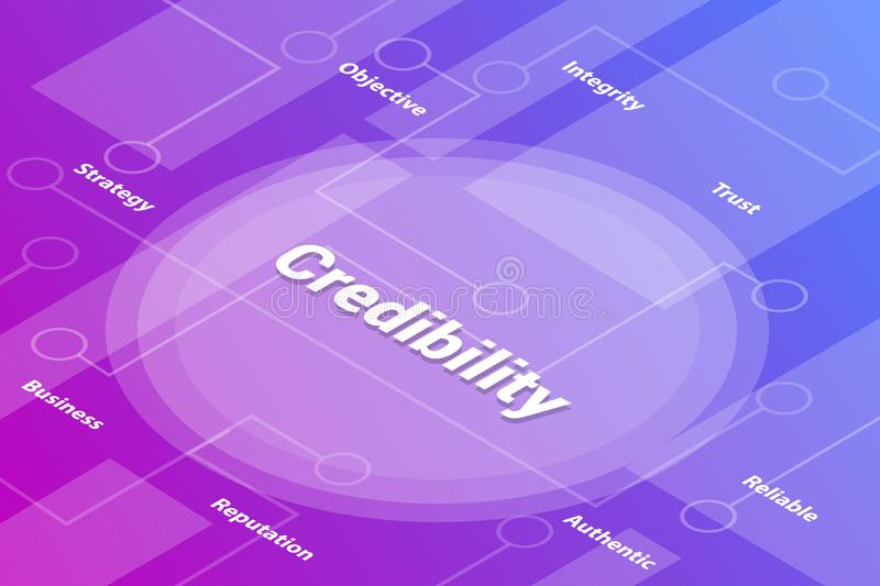 Credibility words isometric 3d word text concept with some related text and dot connected - vector vector illustration