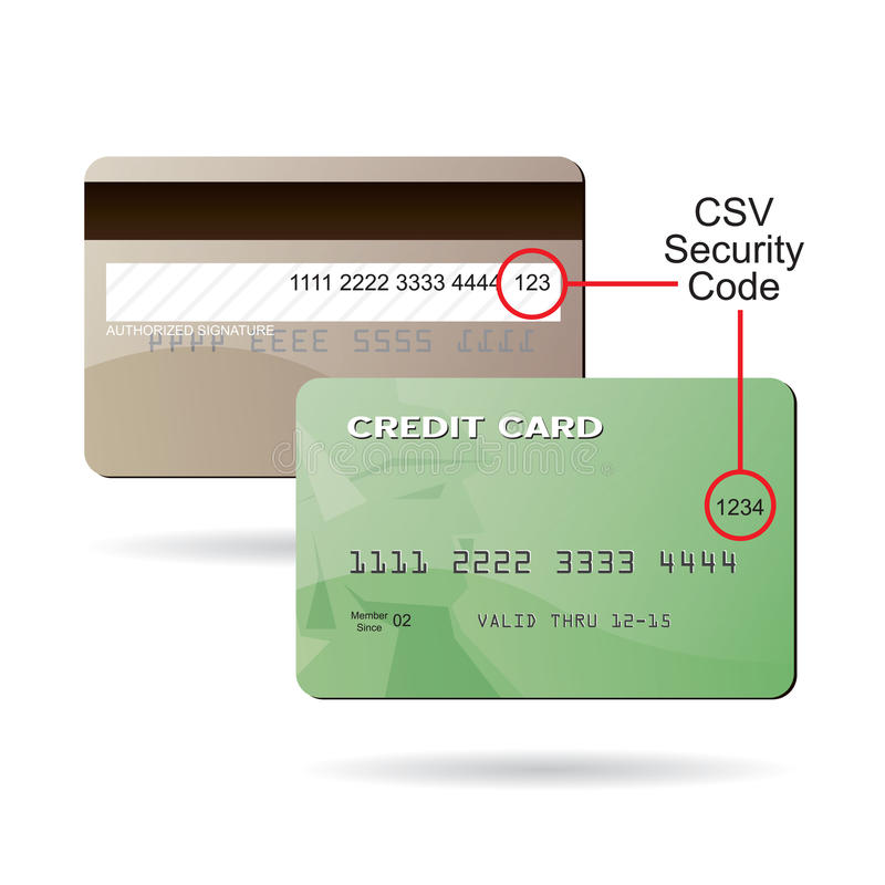 Credit Card Csv Security Code Stock Vector Illustration Of