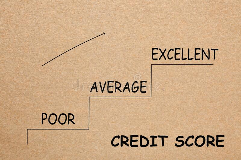 Credit Score Concept royalty free illustration