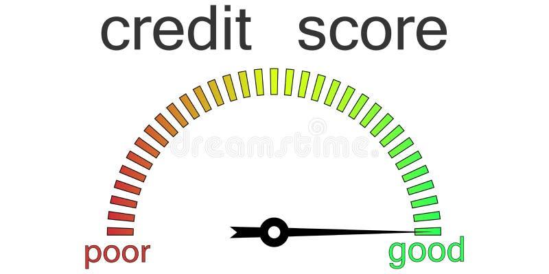 Credit score gauge credit request vector illustration