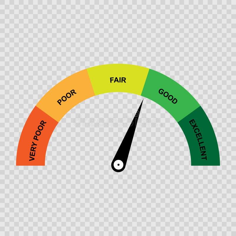 Credit score gauge. Poor and good rating. Vector illustration stock illustration