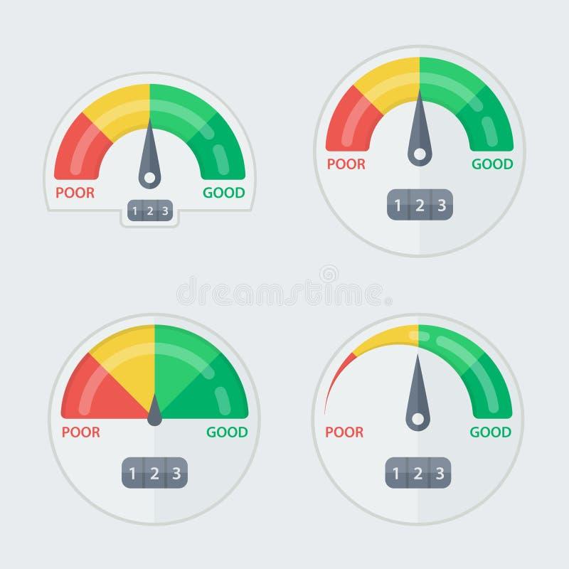 Credit score gauge royalty free illustration