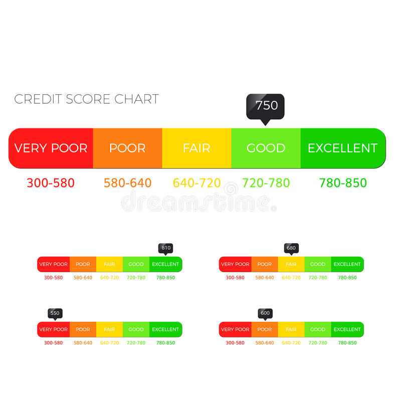 Credit Score Scale Stock Vector. Illustration Of