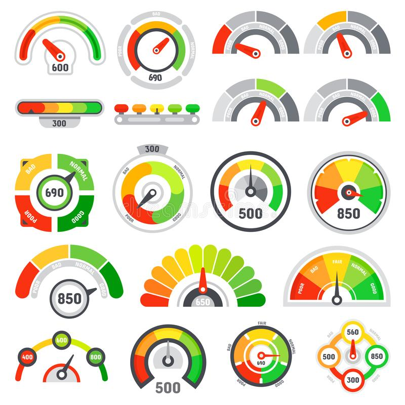 Credit score speedometer. Goods rating indication, good gauge indicator and graph speedometers level indicators isolated royalty free illustration
