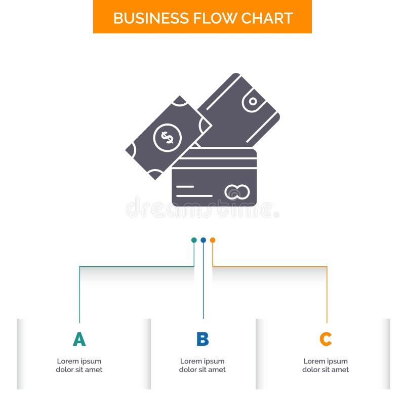 creditcard, geld, munt, dollar, het Ontwerp portefeuille van de Bedrijfsstroomgrafiek met 3 Stappen Glyphpictogram voor Presentat stock illustratie