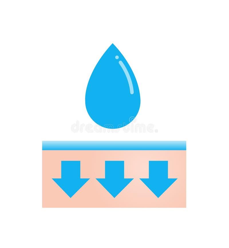 Creme hidratante, pele, creme, alvejante, loção, ícone da gota e logotipo, creme hidratante toda a versão ilustração do vetor