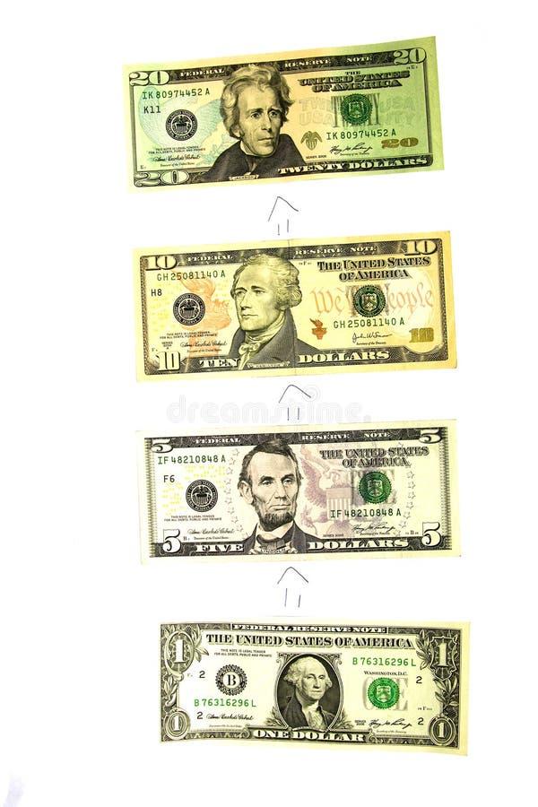 Crescimento da recepção das rendas de 1 dólar imagens de stock