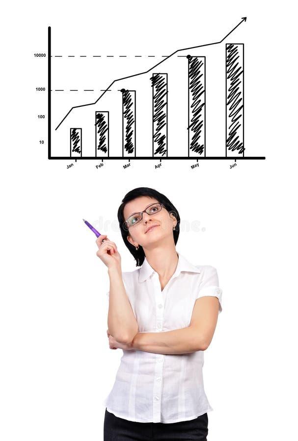Crescimento de lucro imagens de stock