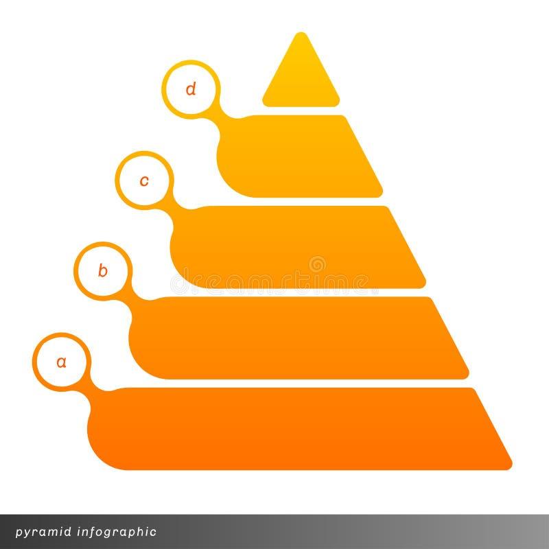Crescimento infographic das mostras da pirâmide do vetor com suficiência do inclinação ilustração stock