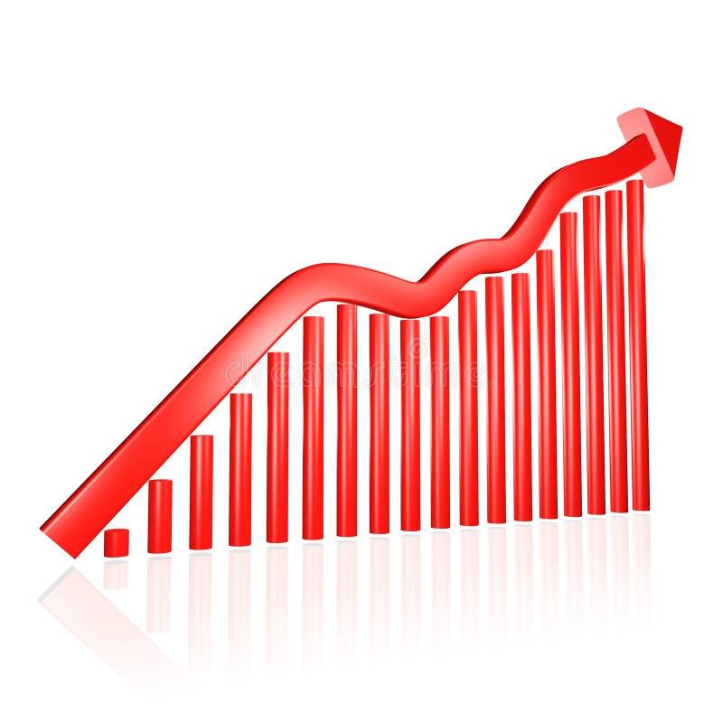 Crescita ascendente di affari