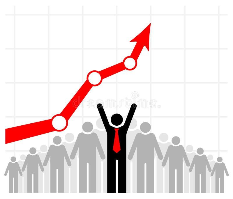 Crescita di vendite del gruppo di vendite e di profitto Gruppo o comunità Un gruppo di persone ed il suo capo o capo illustrazione vettoriale