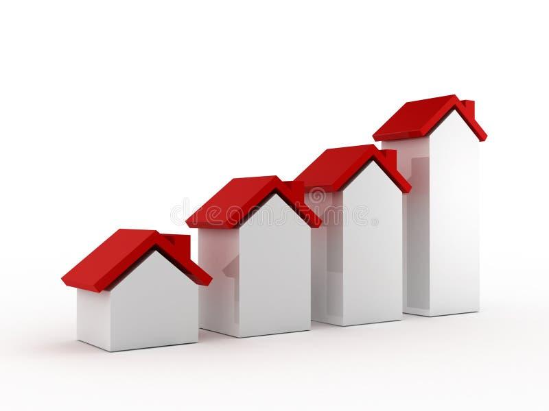 Crescita in Real Estate illustrazione di stock