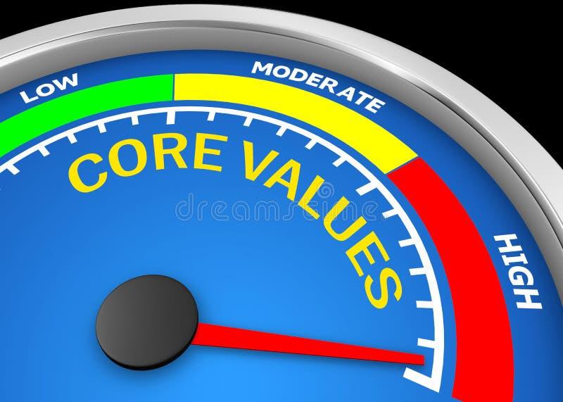 Creusez les valeurs illustration stock