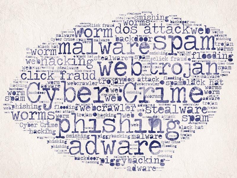 Crime do Cyber ilustração do vetor