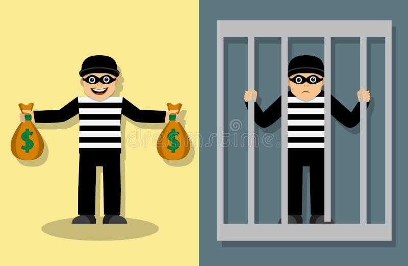 Crime e punição ilustração royalty free