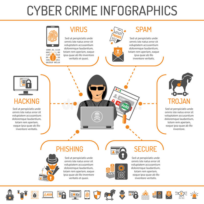 Crime Infographics de Cyber illustration stock