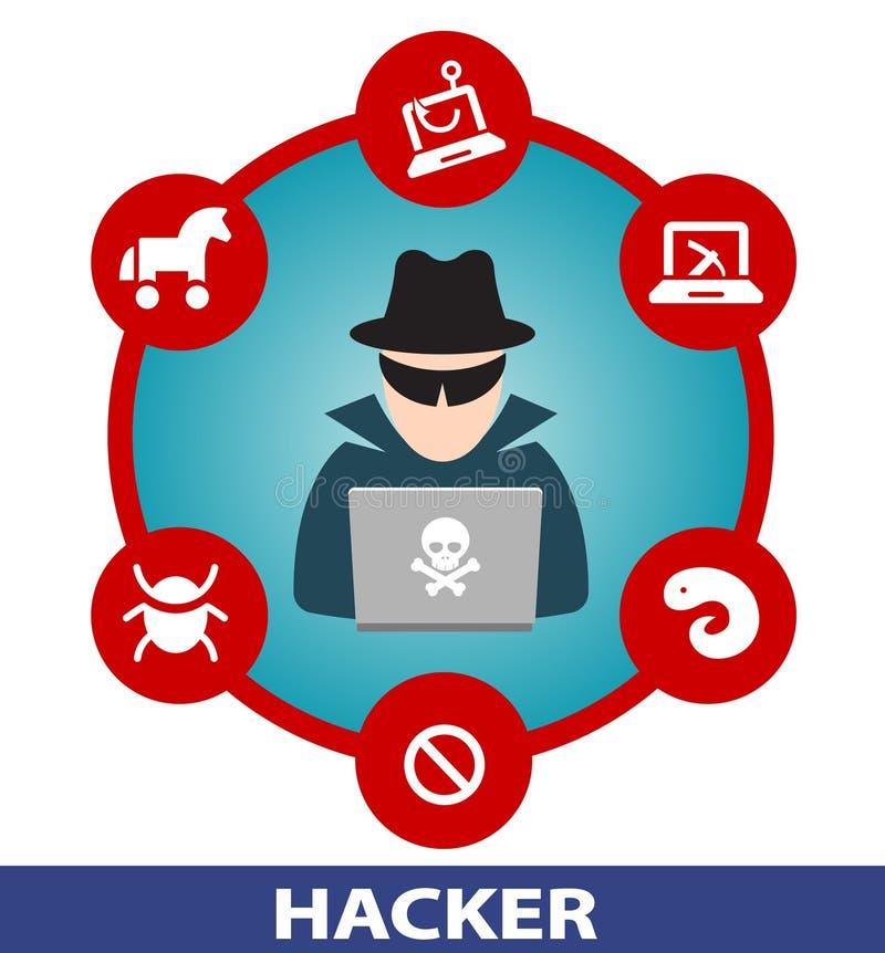 Criminoso unrecognisable do cyber do hacker de computador ilustração royalty free
