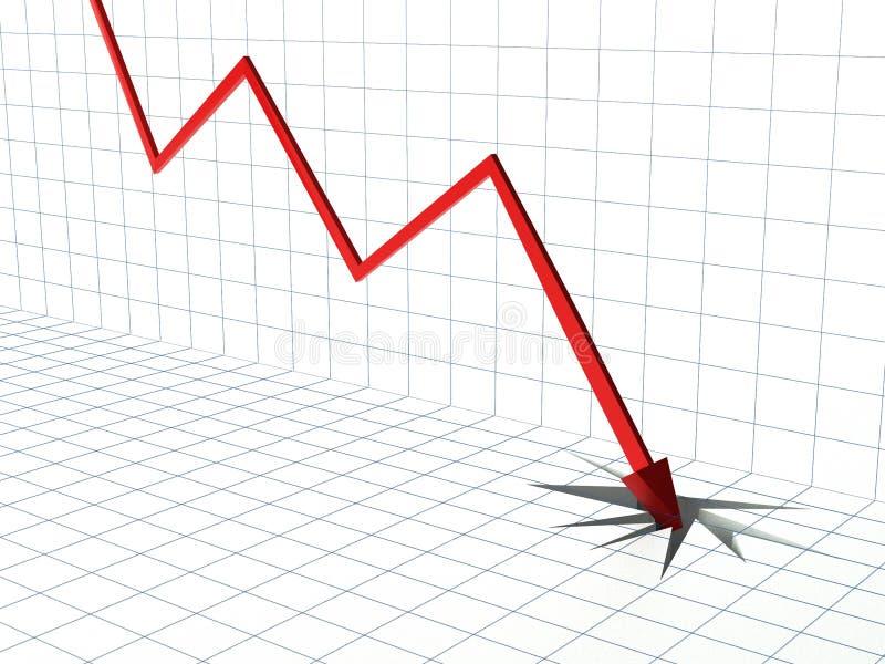 Crise de marché financier, abstrait 3d avec le graphique illustration libre de droits