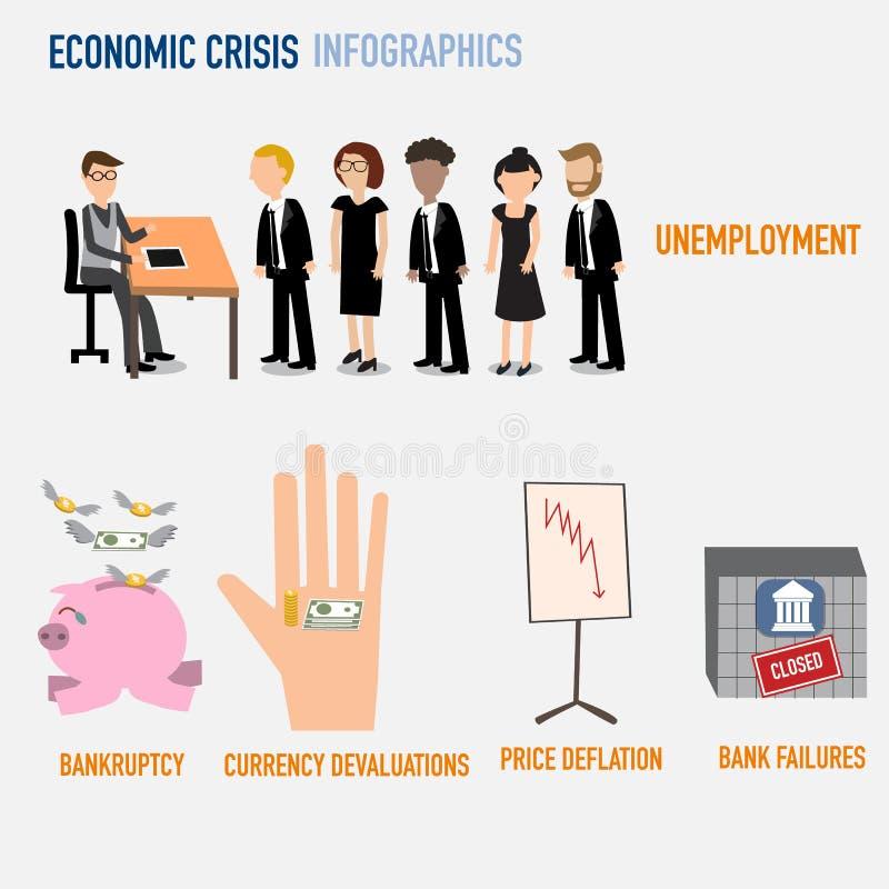 A crise econômica infographic Desemprego, falência, moeda ilustração royalty free
