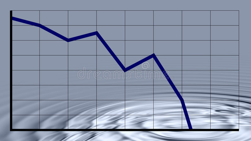 Crisis. Chart graph with water hole royalty free illustration