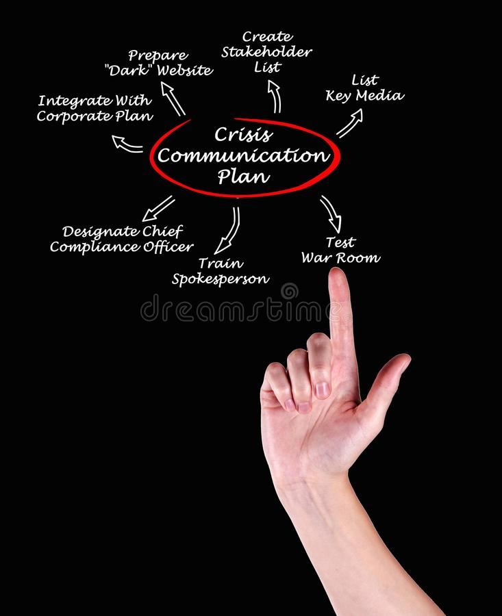 Free Crisis Communication Plan Royalty Free Stock Photos - 113369178