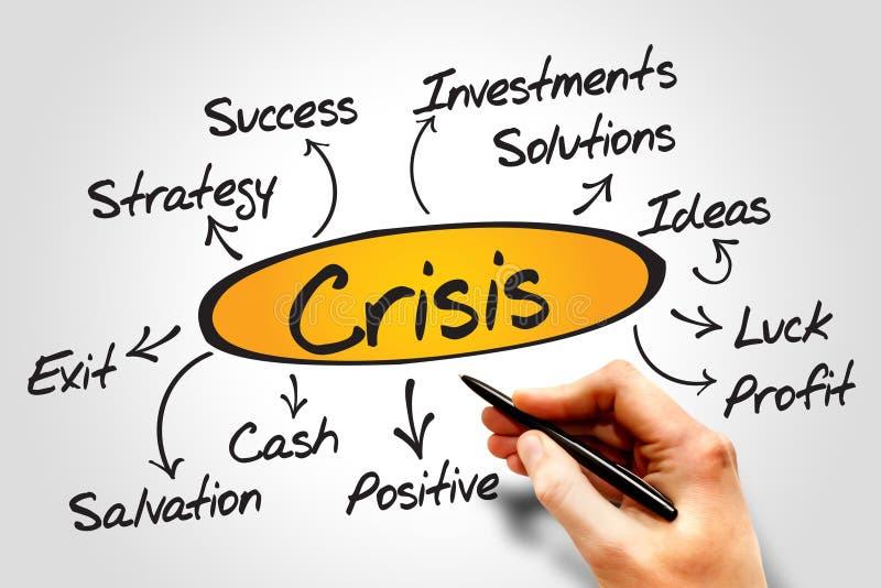 Crisis. Management process diagram, business concept stock photography