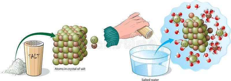 Cristal de sal ilustração stock