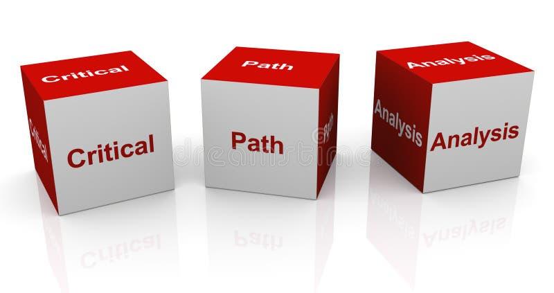 Critical path analysis royalty free illustration