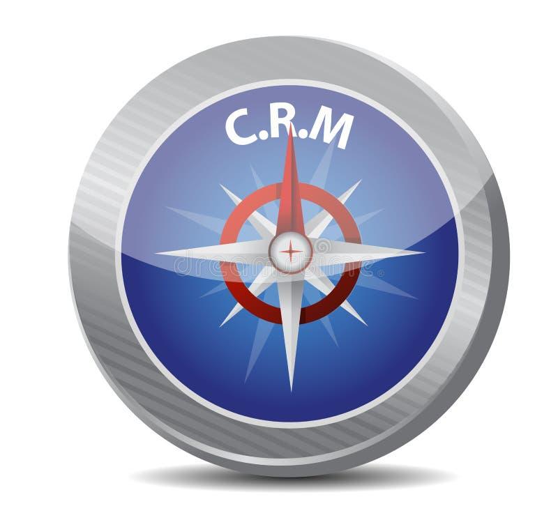 Crm指南。指南针例证设计 皇族释放例证