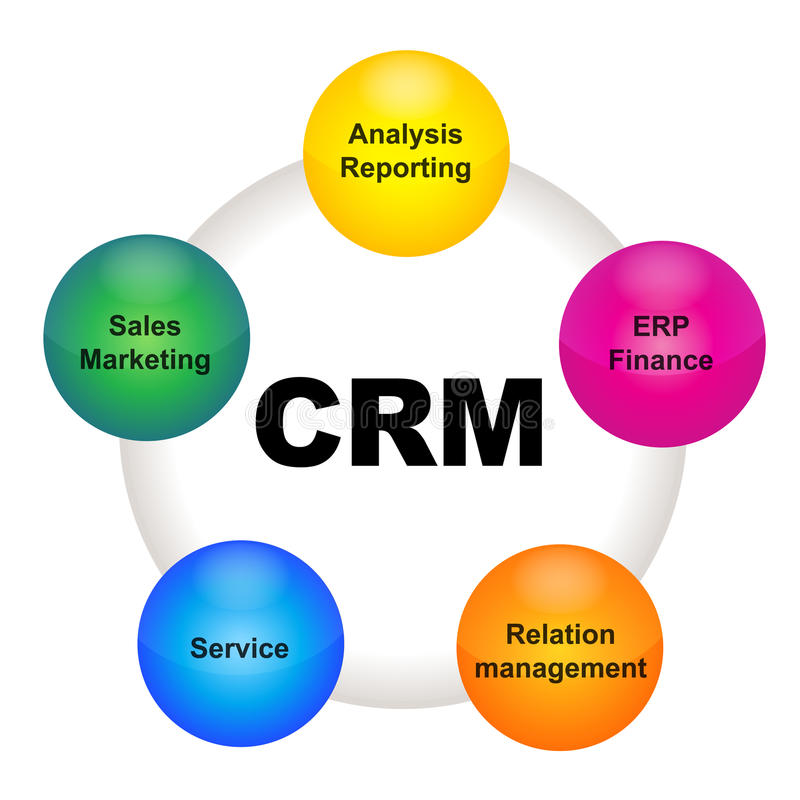 CRM stock illustration