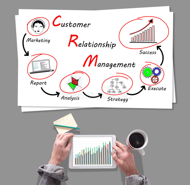 Crm concept placed on a desk stock image