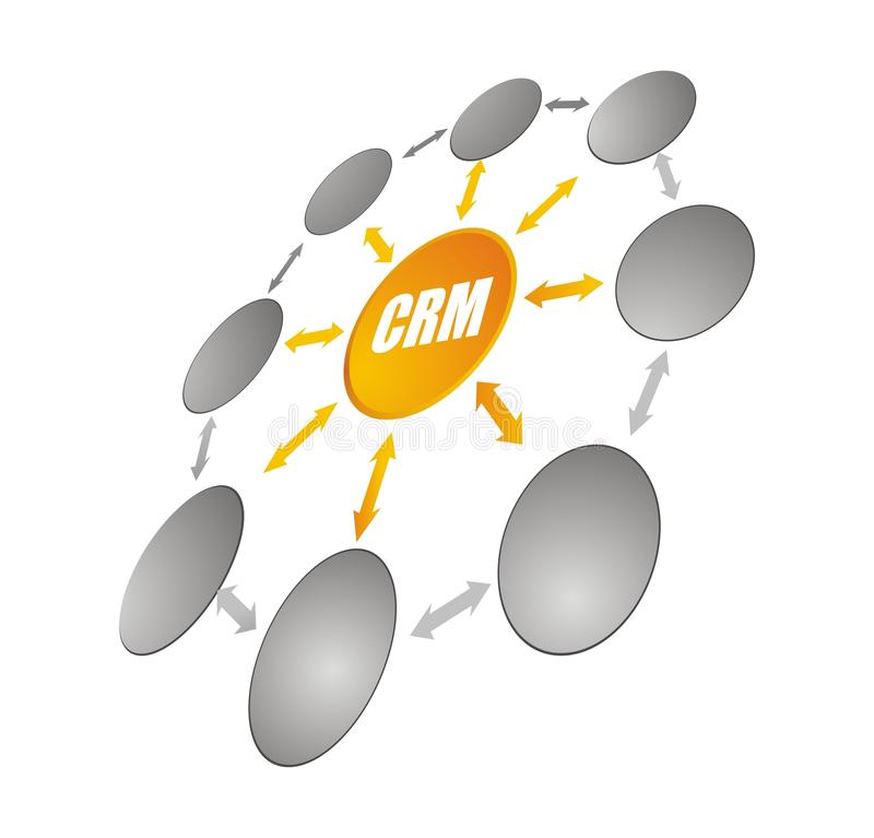 Download CRM - Customer Relationship Management Royalty Free Stock Photography - Image: 30403977