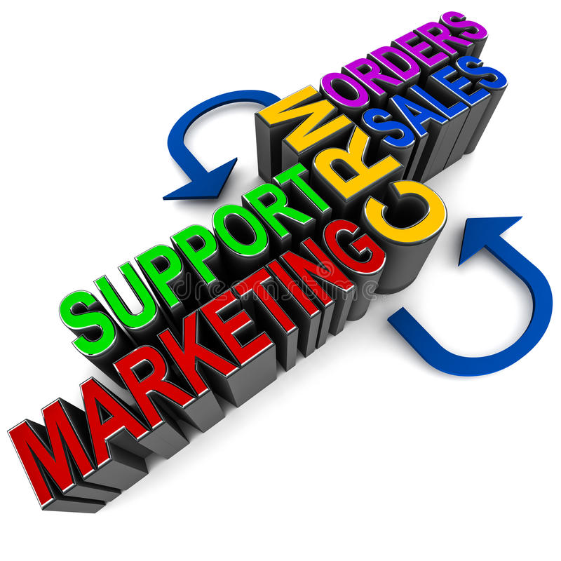 CRM functions. Customer relationship management functions of software and system, support order sales and marketing vector illustration