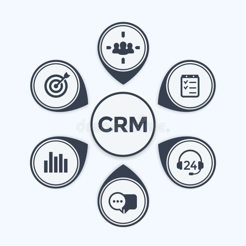 CRM infographics för kundförhållandeledning stock illustrationer