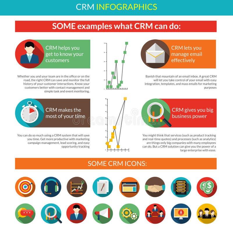 Crm Infographics set ilustracja wektor