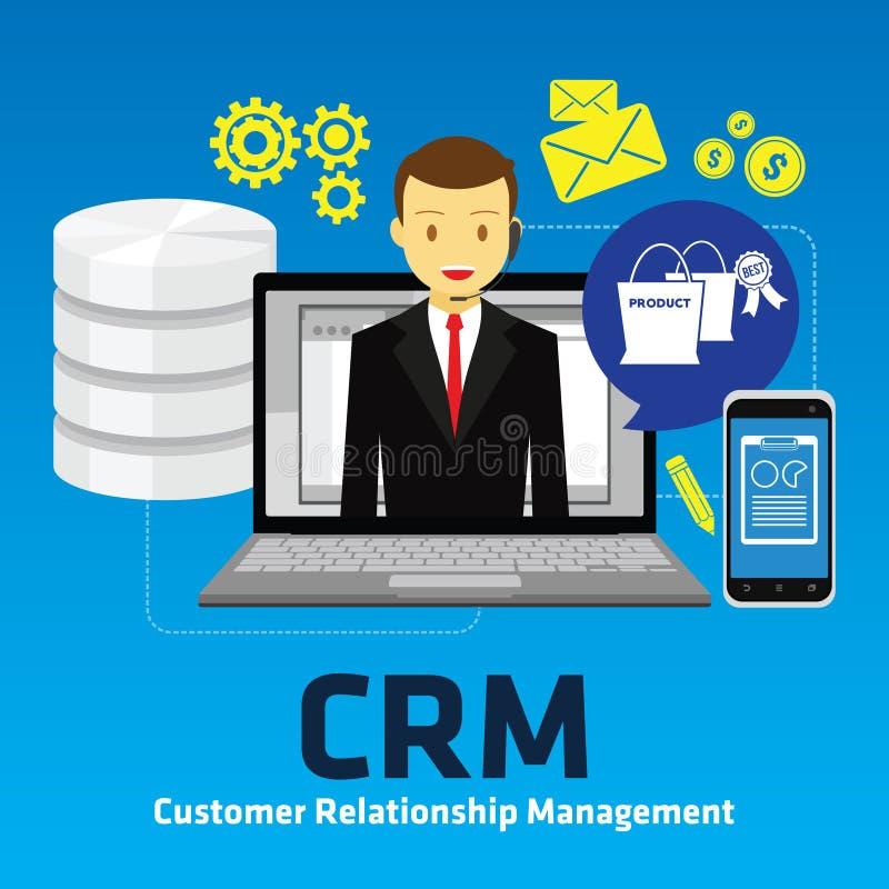Crm-Kunden-Verhältnis-Management lizenzfreie abbildung
