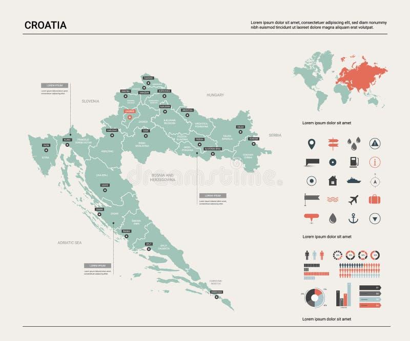 croatia ?versiktsvektor royaltyfri illustrationer