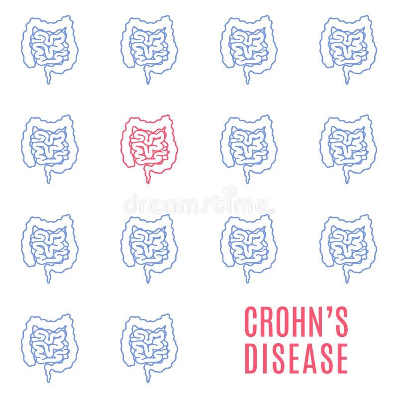 Crohns choroby liniowy deseniowy medyczny plakat ilustracja wektor