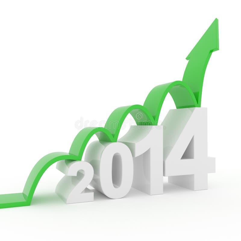 Croissance 2014 d'année illustration de vecteur